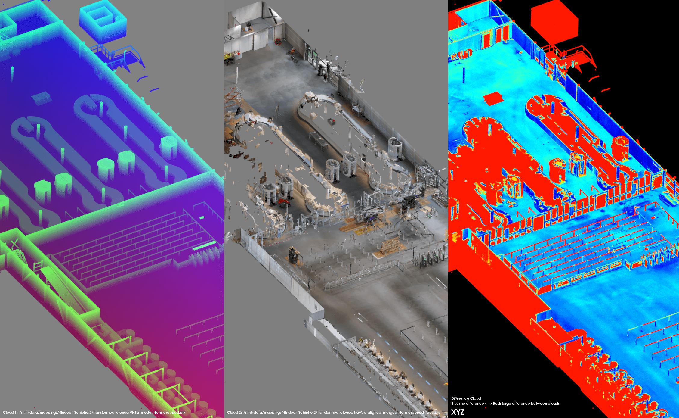 Resultaat van de 3D scans gevisualiseerd